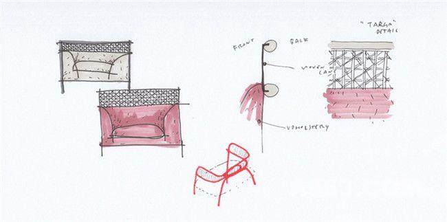 """targa""沙发和躺椅概念草图"
