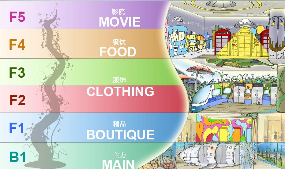 杰恩设计首家儿童业态购物中心设计——西安正荣•彩虹谷