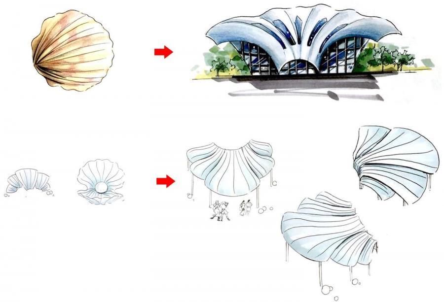 """创意元素的设计成为整个景区最大的亮点,其设计理念迎合广场内测""""海中仙树玉为林""""的主题,在浩瀚的""""大海""""中,被翻涌的""""浪花""""拍打而浮出海面的""""贝壳""""。"""