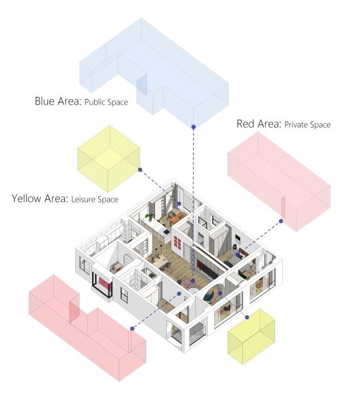 Project Information Location : ChengDu Project Team :  SENSE HOME Designer:Peng Shen Area : 150㎡ Photographer:Qiang Dou Project Instruction:Full Case Service